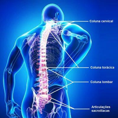 Massagestol-test flere ryg smerter